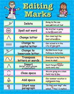 Edit Marks Poster