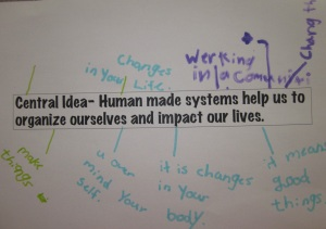 An inquiry into our central idea.